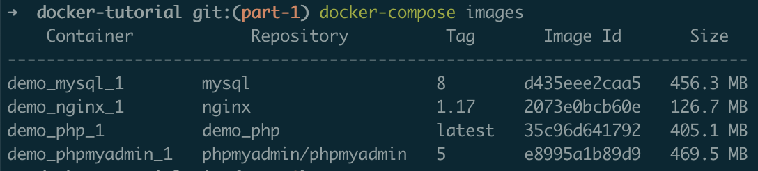 Docker regular images
